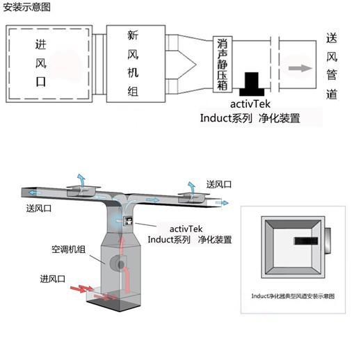 空调系统原理图;
